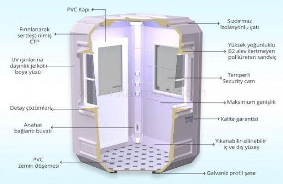 Modulární kabiny technické specifikace