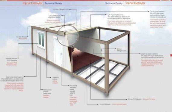 Demontovatelné technické specifikace kontejneru